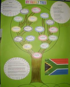 Oriyah's Family Tree